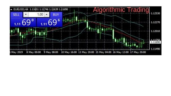 The advantages of algorithmic trading