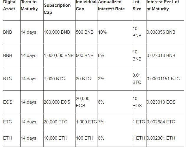 Making money with cryptocurrencies in three simple steps.
