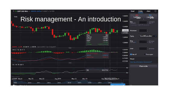 Risk management in trading – An introduction