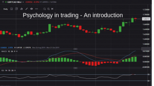 Psychology in trading – An introduction