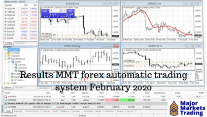Results MMT Forex automatic trading system February 2020