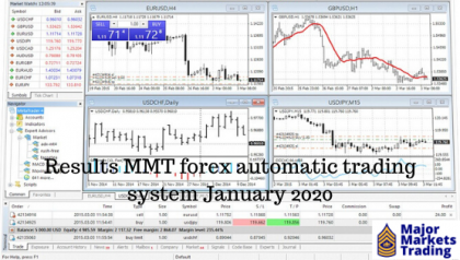 Results MMT Forex automatic trading system January 2020