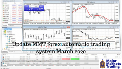 Update MMT Forex automatic trading system March 2020