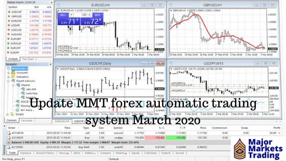Update MMT Forex automatisches Handelssystem März 2020