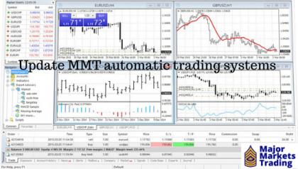 Update Major Markets Trading automatisierte Handelssysteme