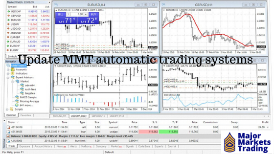 Update Major Markets Trading automatic trading systems